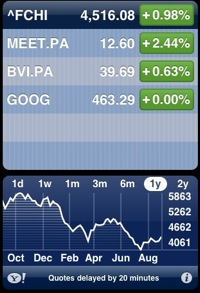 yahoo finance-application-iphone