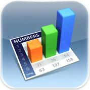 numbers-applications-ipad