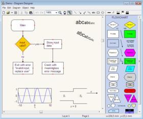 Création d'organigrammes, diagrammes
