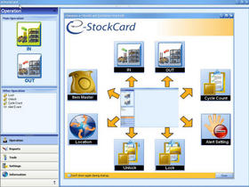 faire inventaire de stock