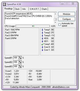 contrôler la vitesse et la température des composants PC
