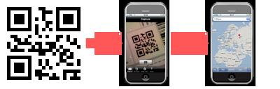 Lire codes QR sur iPhone